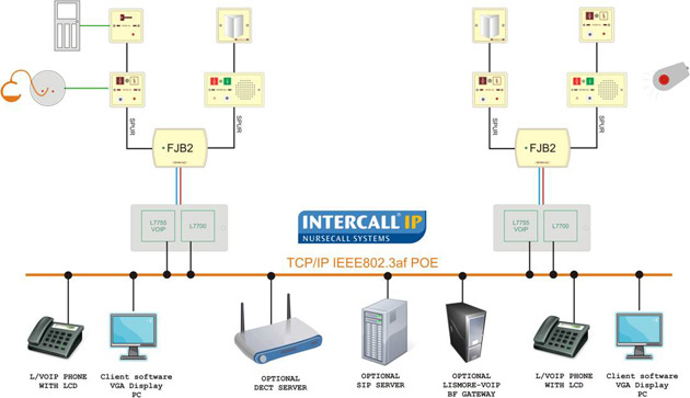 Схема палатной сигнализации